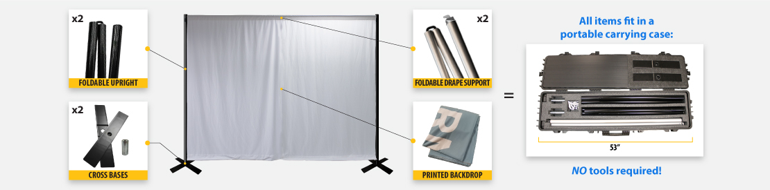 Portable Backdrop Kits