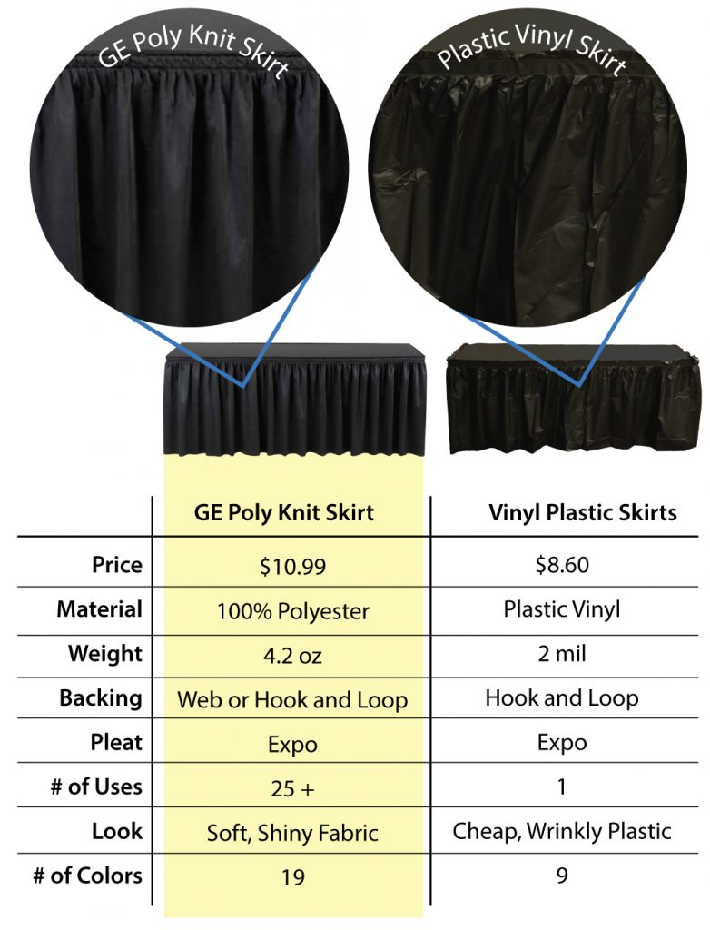 skirt comparison chart