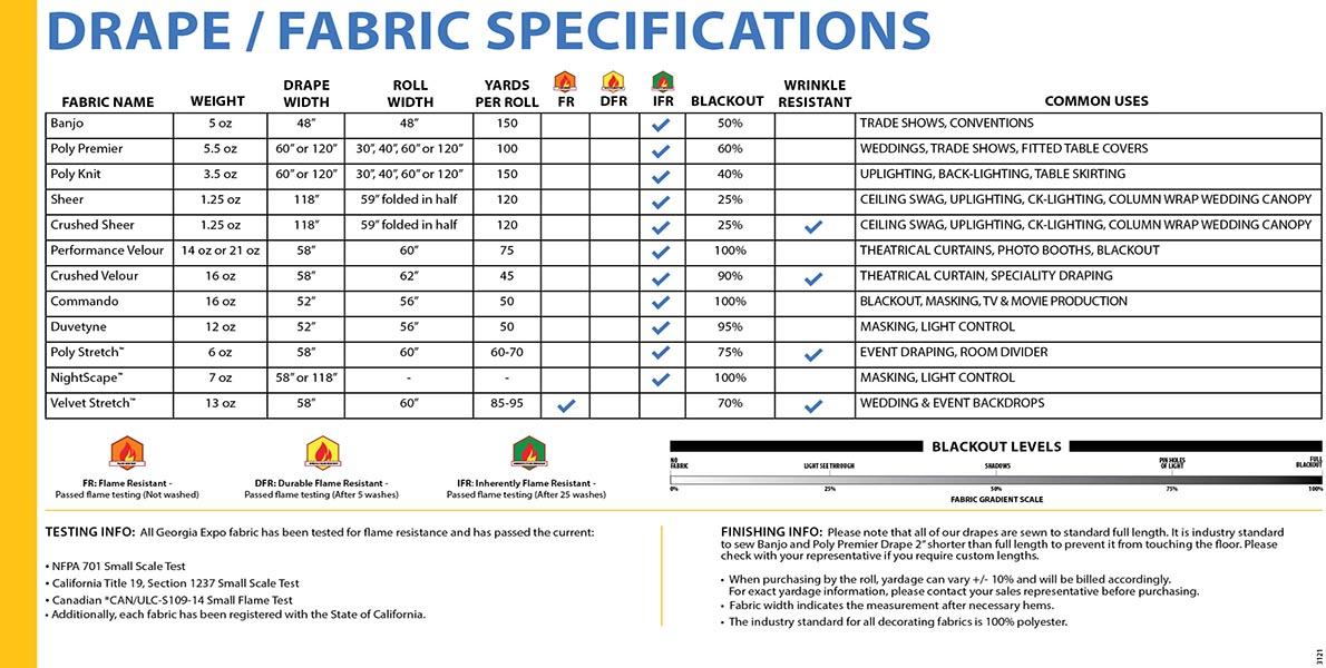 Fabric Drape Chart